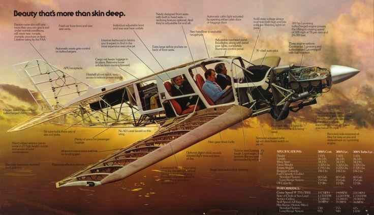 Pin en Aviones
