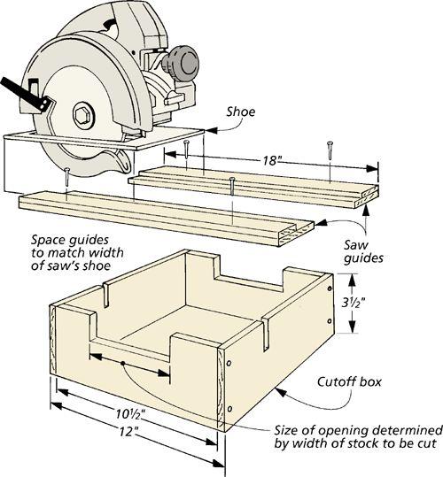 Guía cajón para cierra circular