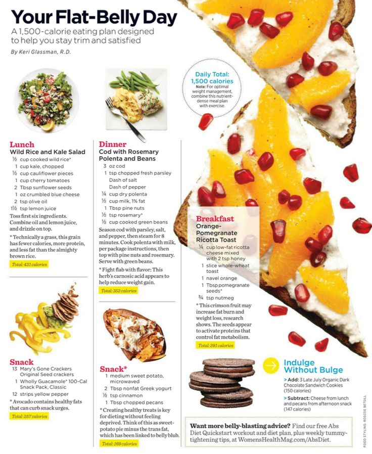 20 Best Weight Watchers Online Images On Pinterest