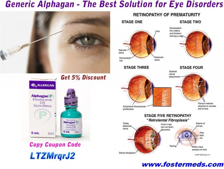 How do eye drops for glaucoma work?