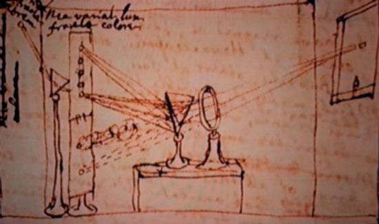 El juguete que popularizó el método científico