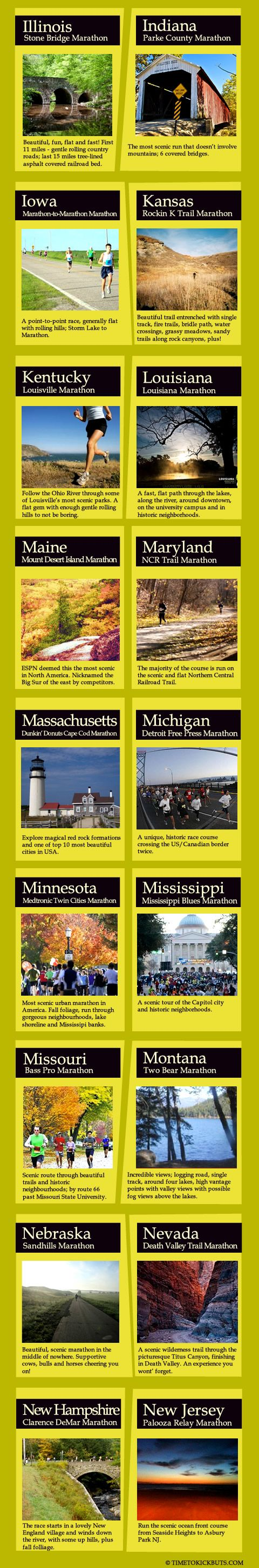 If running a marathon in every state is on your bucket list, then look no further. We found this neat little infographic that showcases the 50 most beautiful runs in each of the country's sta…