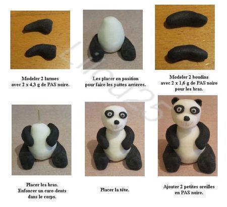 Panda step by step