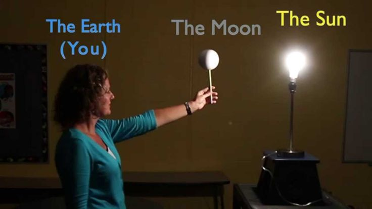 This video comes straight from NSTA (National Science Teaching Association) and gives a fun lesson on how you can teach the phases of the moon. NSTA has their own YouTube channel where you can find tons of different activities and demonstrations that are great visuals for students while learning. It's a great resource for teachers to use if you're struggling with a topic in your classroom. It helps to look at the lesson from a different perspective.