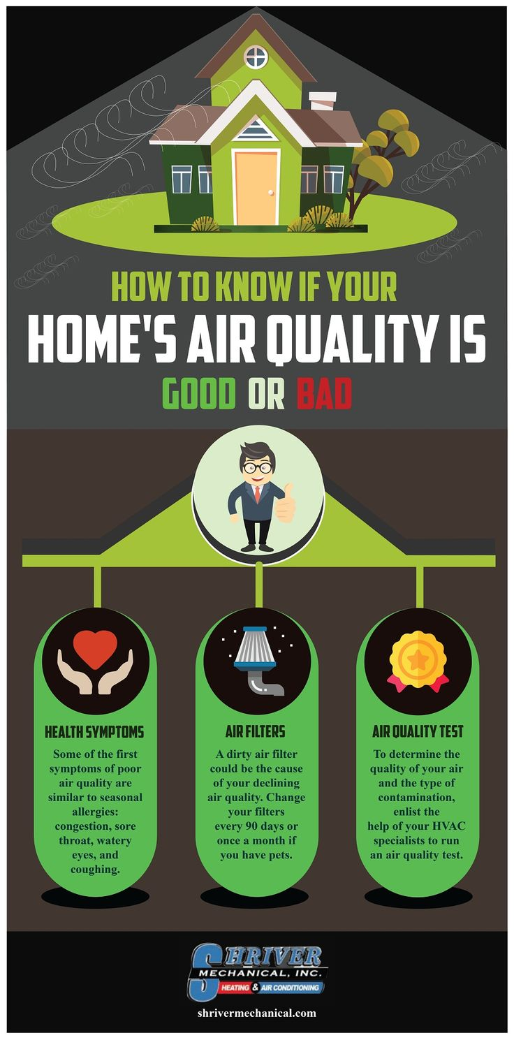 Pin on Air Conditioning and Heating