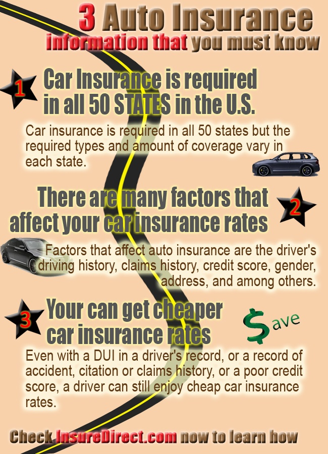 9 best Cheap Car Insurance images on Pinterest