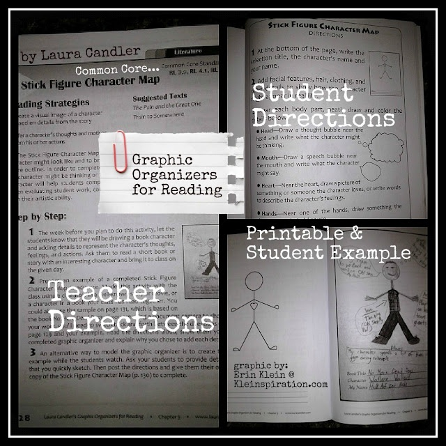 Editing Essays These Look Great For Middle School  Tons Of Printables Student Examples  And Step By Step Minilessons I Have A Dream Essay Examples also Nora Ephron Essays  Best Reading Workshop Images On Pinterest  Reading Strategies  Essay Movie