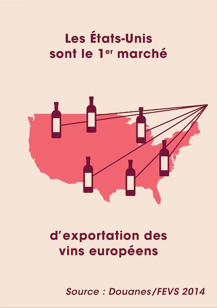 Les Etats-Unis sont le 1er marché d'exportation des vins européens - Source : Douanes/FEVS 2014