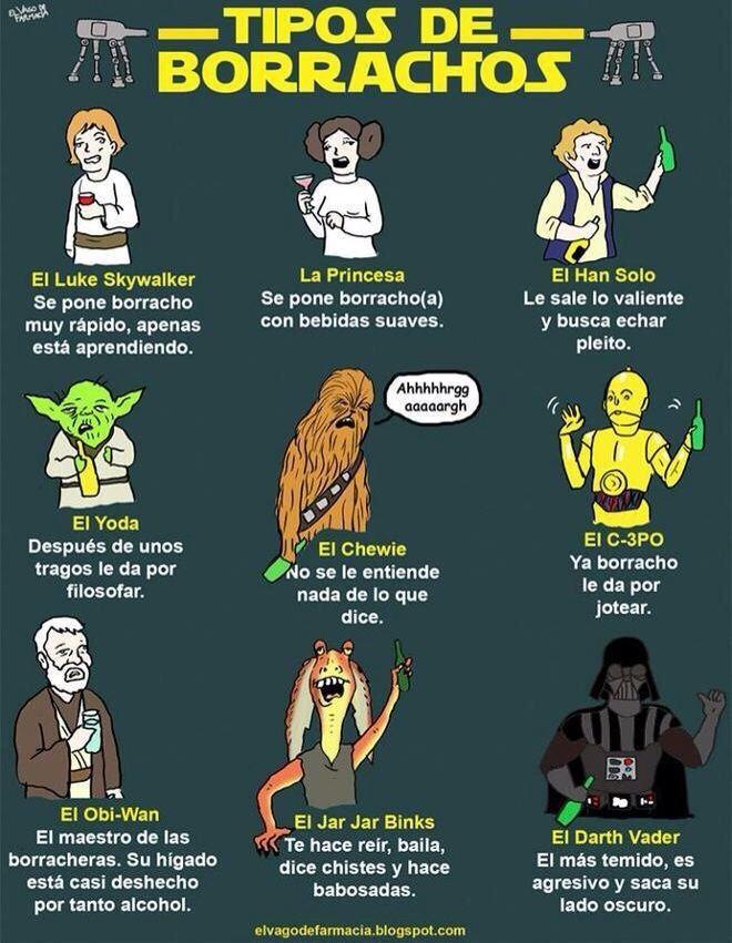 Memes De Borrachos Los Mejores Memes En Espanol Tipos De Borrachos Memes De Borrachos Chistosos Memes Graciosos De Borrachos
