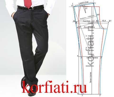 Выкройка-основа мужских брюк. Шикарные мужские брюки! Сидят - идеально! Такие можно сшить? Можно! Предлагаем вам сшить мужские брюки по бесплатной выкройке