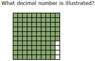 6th Grade Math Skills