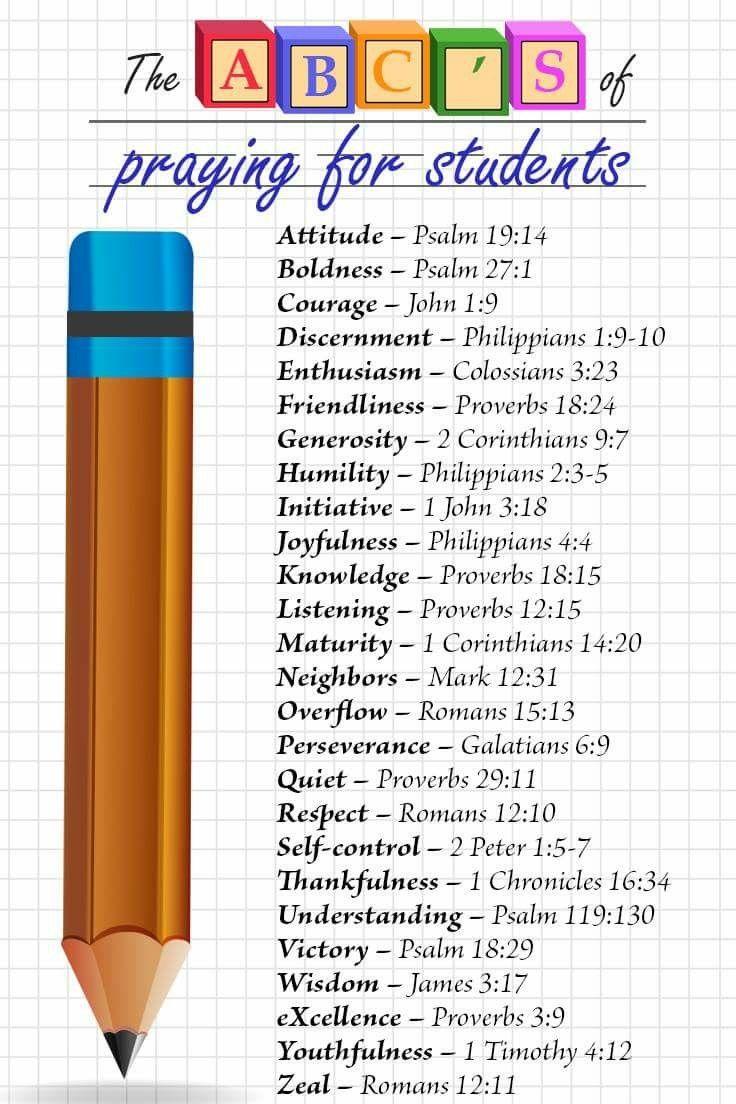 Best 25+ Teacher prayer ideas on Pinterest | Prayer for ...