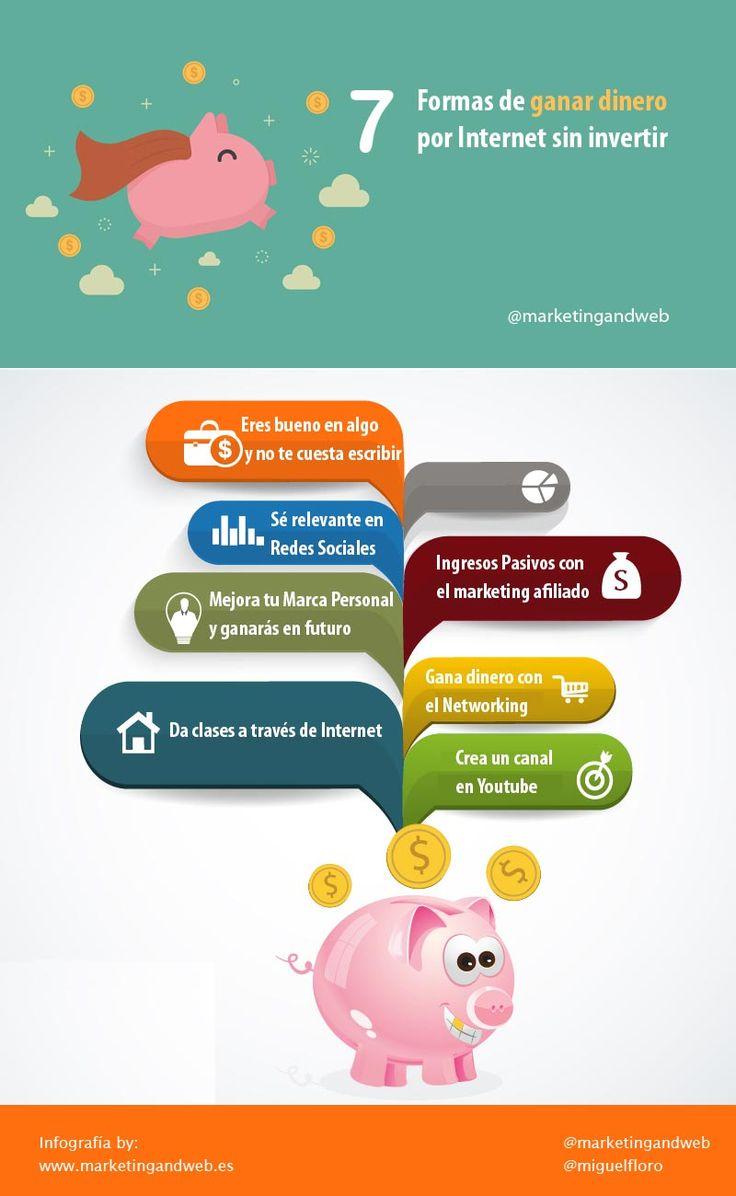 Ganar dinero por Internet sin invertir requiere mucho trabajo, esfuerzo, tiempo y paciencia, pero es posible. Conoce 7 formas de cómo puedes hacerlo.   #dinero #ganardinero #socialmedia #blogger