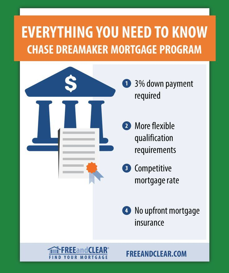 How The Chase Dreamaker Mortgage Program Works Refinance