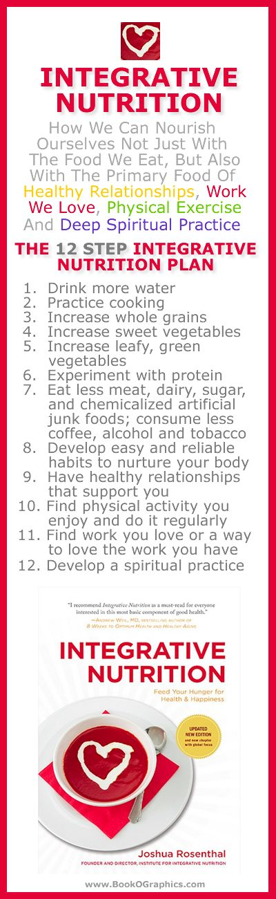 """Integrative Nutrition. A bookographic featuring the book """"Integrative Nutrition"""" by Joshua Rosenthal"""