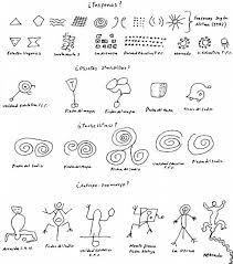 Resultado de imagen para simbolica indigena
