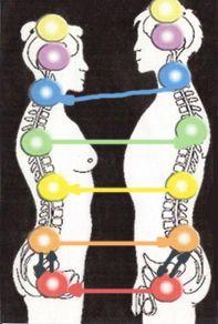 главный секрет гармоничных отношений мужчин и женщин.