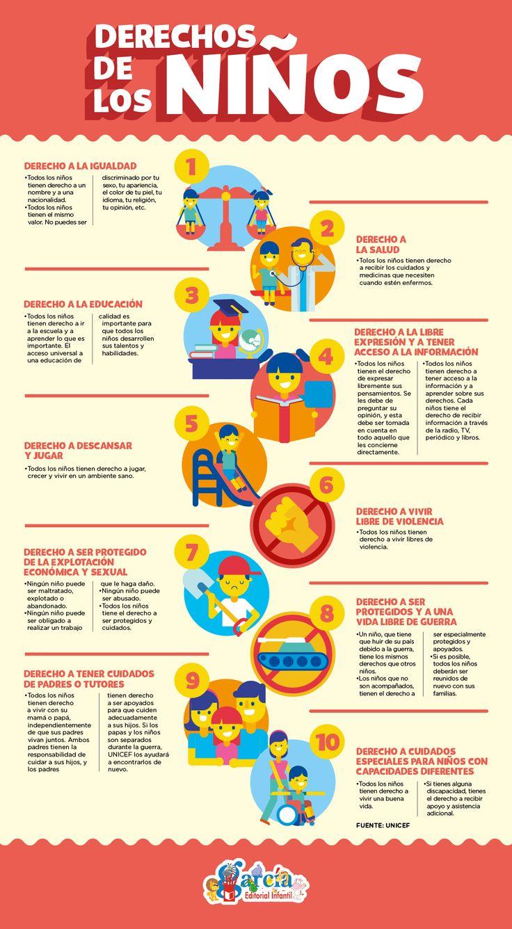 Los 10 Derechos básicos de los niños.