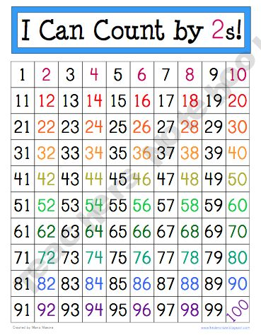 Help your students SEE skip counting patterns on a hundreds chart. This Rainbow Skip Counting Pack includes materials to help students learn to skip count to 100 by 2, 5, and 10.