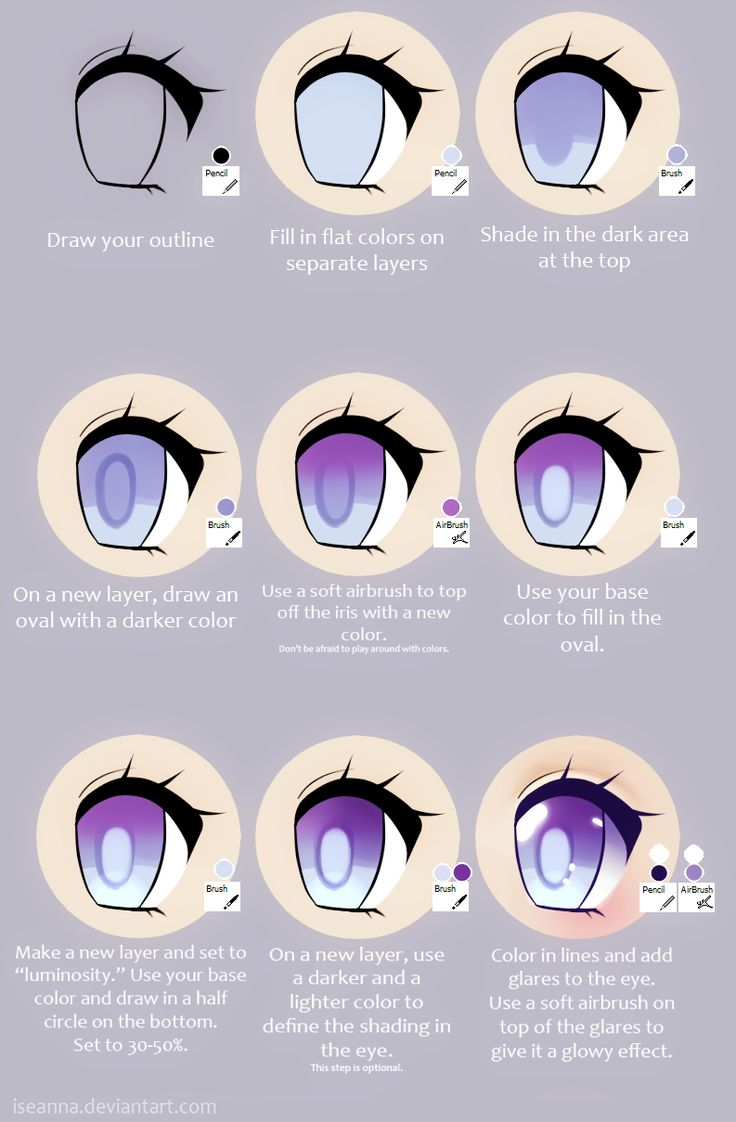 How To Draw Anime In Sai