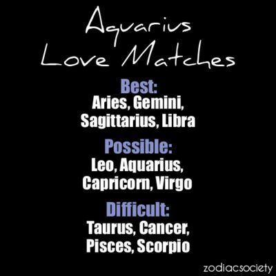Daily Horoscope Bélier - And I'm in love with an Aries