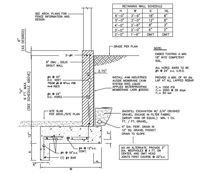 Concrete Retaining Wall Detail Drawing Stairs Pinned By