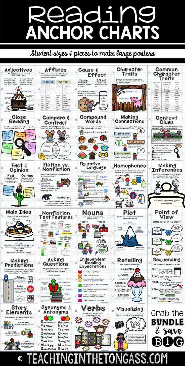 These are such time savers! Reading anchor charts for kindergarten, first grade, second grade, third grade, fourth grade and fifth grade! Pieces to make posters and individual student sizes included.