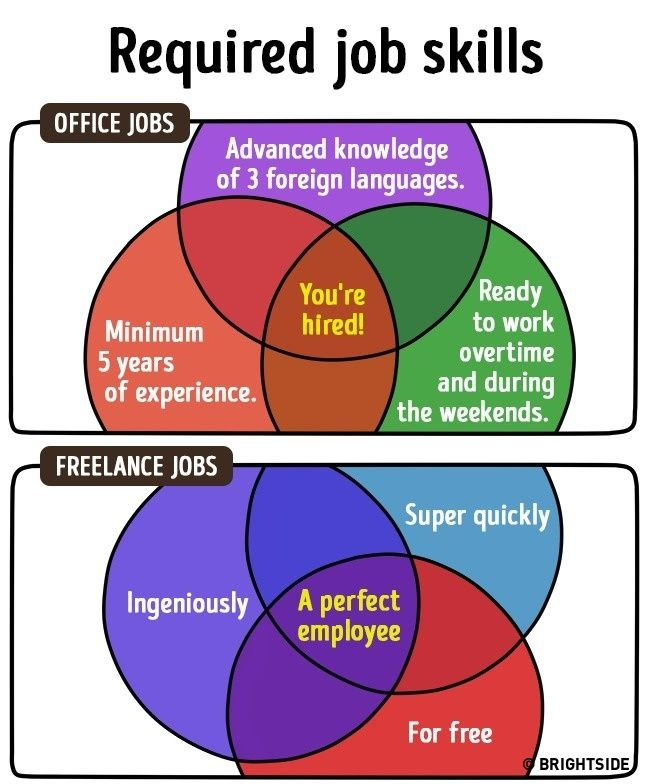 15brilliant comic strips showing how freelance life is different to an…