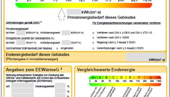 EnEV 2014: der neue alte Energieausweis