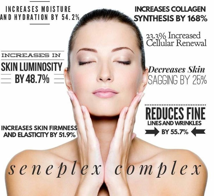 All of SeneGence's products are amazing and long-lasting. But WHY are they good for our skin? From the Science-side of SeneGence: SenePlex Compex