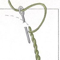 illustration af anden del af kontursting