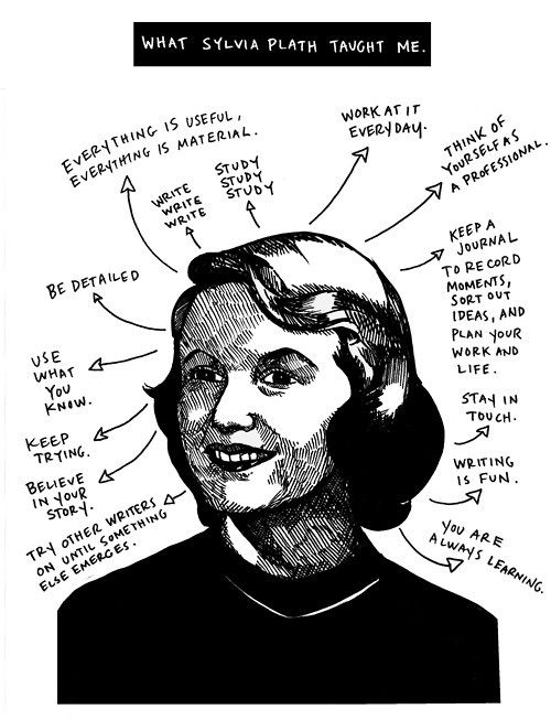 What Sylvia Plath Taught me graphic from Summer Pierre- write, journal, work, always learning, keep trying, be details, believe in yourself, tell your story