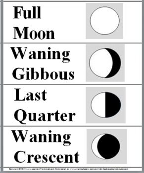 Solar System Word Wall Cards. Teen in the hospital could still journal what the moon looks like each night.