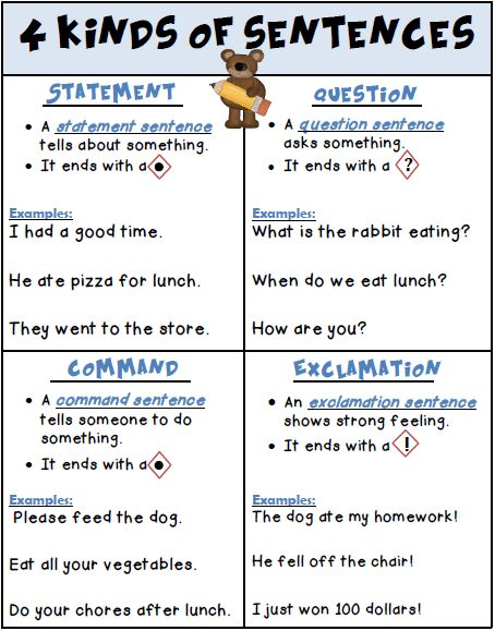 4 Kinds of Sentences Poster Freebie