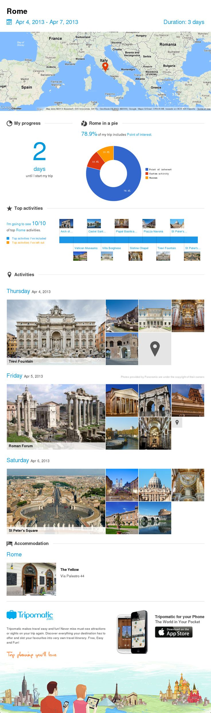By far the best website I've found yet for planning a trip in a condense, easy to navigate way...  Rome, here I come! :)  Plus the website lets you create custom maps for each day that you will be traveling, complete with suggested routes to get to all the attractions and in a downloadable format :)