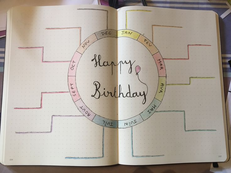 Birthday Calendar #Bujo