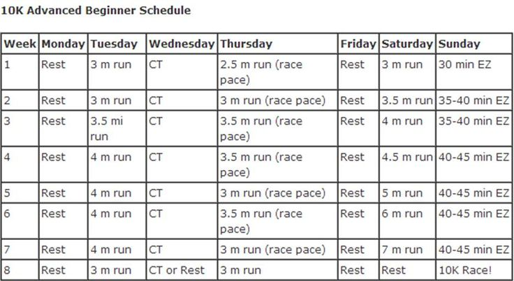10K advanced beginner training schedule... for those who can already run a 5K but are looking to achieve higher goals! Via http://running.about.com/od/racetraining/a/10Kadvbeginner.htm