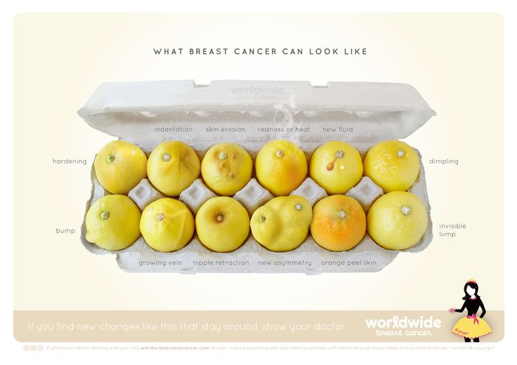 What breast cancer can look like. Worldwide Breast Cancer - Let's fight breast cancer, starting with you