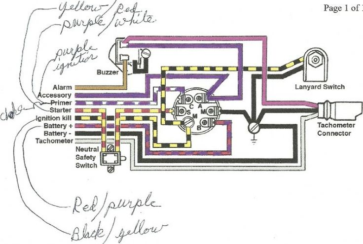 Related Pictures Famous Jet Boat Wiring Diagram