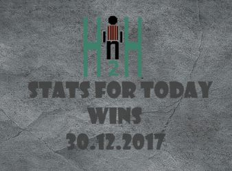 Today Predictions H2H WINS Today Football Predictions H2H, H2H Statsfor 30.12.2017 Football tips for today, free football tips, football picks and soccer match predictions