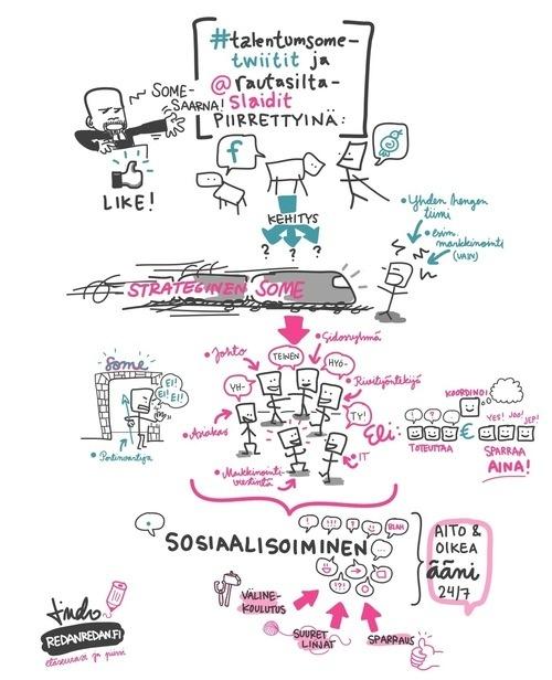 Piilotettu aarre: Miten tehdään viraali seminaariesitys a la @rautasilta