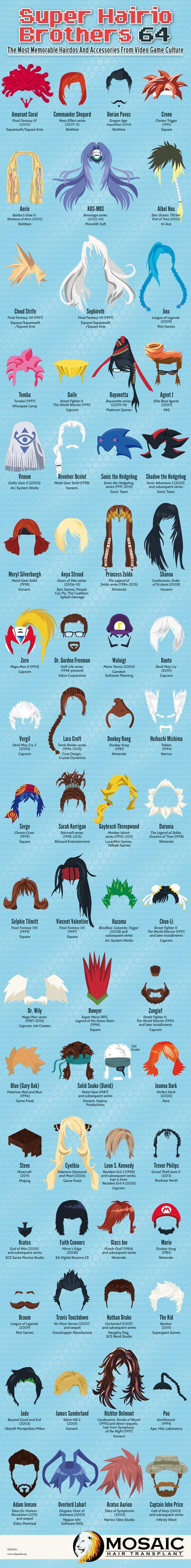 The Most Memorable Hairdos and Accessories from Video Game Culture