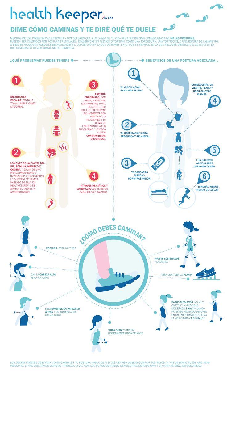 Una mala postura al caminar tiene consecuencias como dolor en la espalda, tanto la zona lumbar, como la dorsal; lesiones de la planta del pie, rodilla, menisco y cadera, a causa de una pisada pronadora o supinadora; un aspecto encorvado, con aepa o sin cuello (esto afetará a tus relaciones sociales); contracturas dolorosas, ataques de ciática y lumbalgia. En esta infografía te enseñamos además cómo debes caminar.