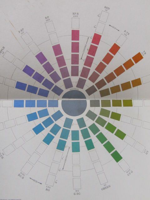 Munsell,A.H.: Munsell Book of Color vol. 1 & 2 Defining, Explain