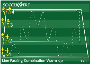 Soccer Drill Diagram: Line Passing Combination Warm-up