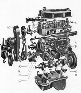 The Ford OHC Cologne (Pinto) engine I have been working on in the past. Available in Europe as 1.3ltr, 1.6ltr and 2.0ltr carb or 2.0 injection. It was used in the Capri, Taunus, Cortina, Transit, Escort MK2 RS2000 and Sierra. The 2.0 ltr could be tuned up to 205HP without turbo (std carb version had 100HP, injection 115HP. In the Escort MK2 RS2000 it had 110HP, but could be worked up to 150HP with a homologated set of carbs. The Lima 2.0 or 2.3ltr engine wasn't available in Europe.
