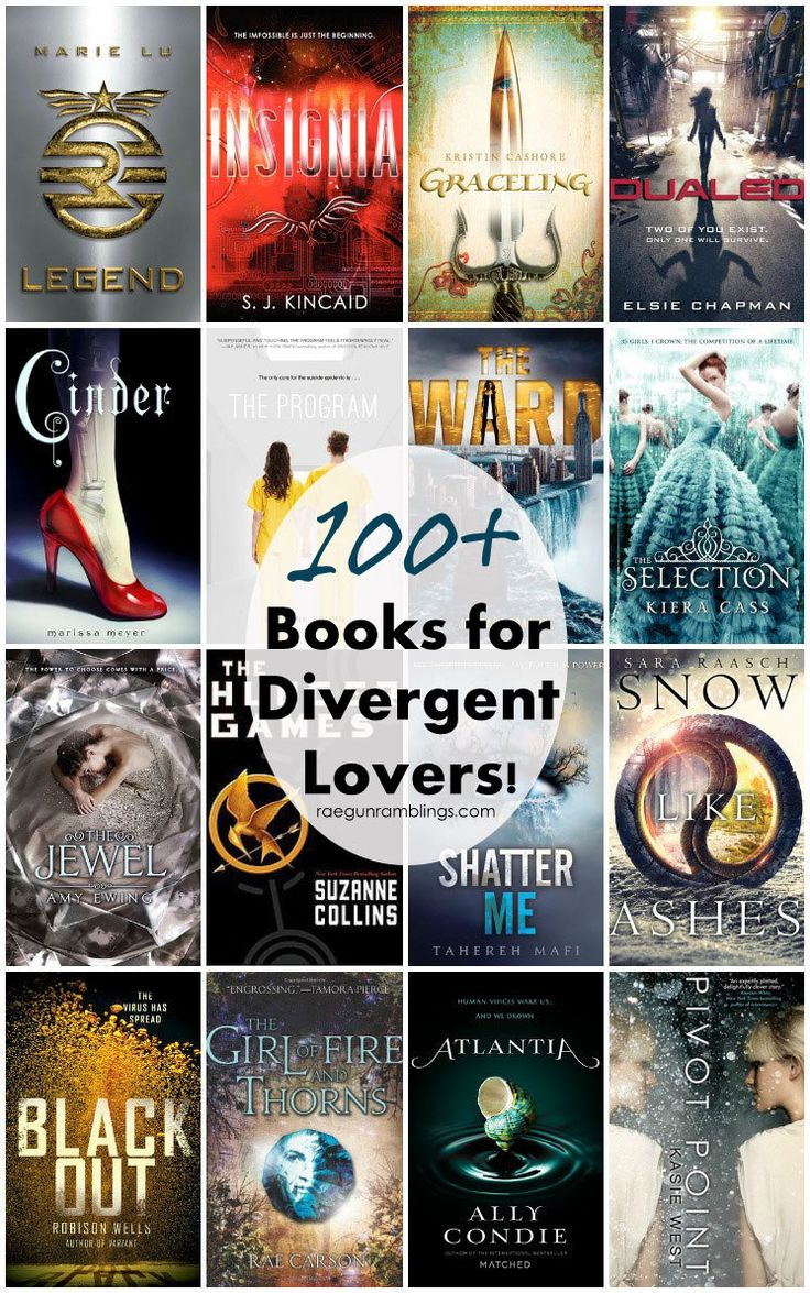 Divergent Summary & Study Guide - BookRags.com | Study ...