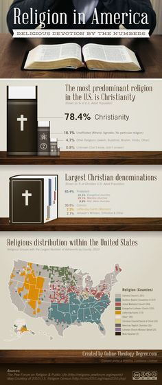best religion in schools ideas religion  infographics for catholic communicators church social media and more