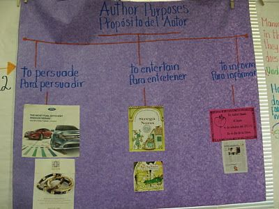 Bilingual Author's Purpose Chart from 2nd Grade Teacher's classroom - I would suggest adding para explicar/to explain as well