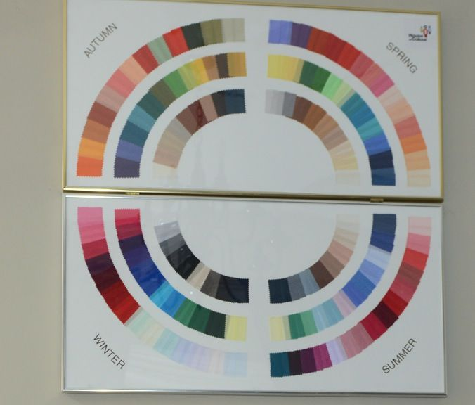 1000 images about gamine ingenue in jewel winter on - Jewel tones color wheel ...